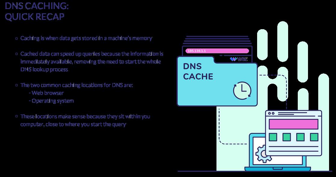 Steps to configure Caching Dns Server on CentOS 8 Machine
