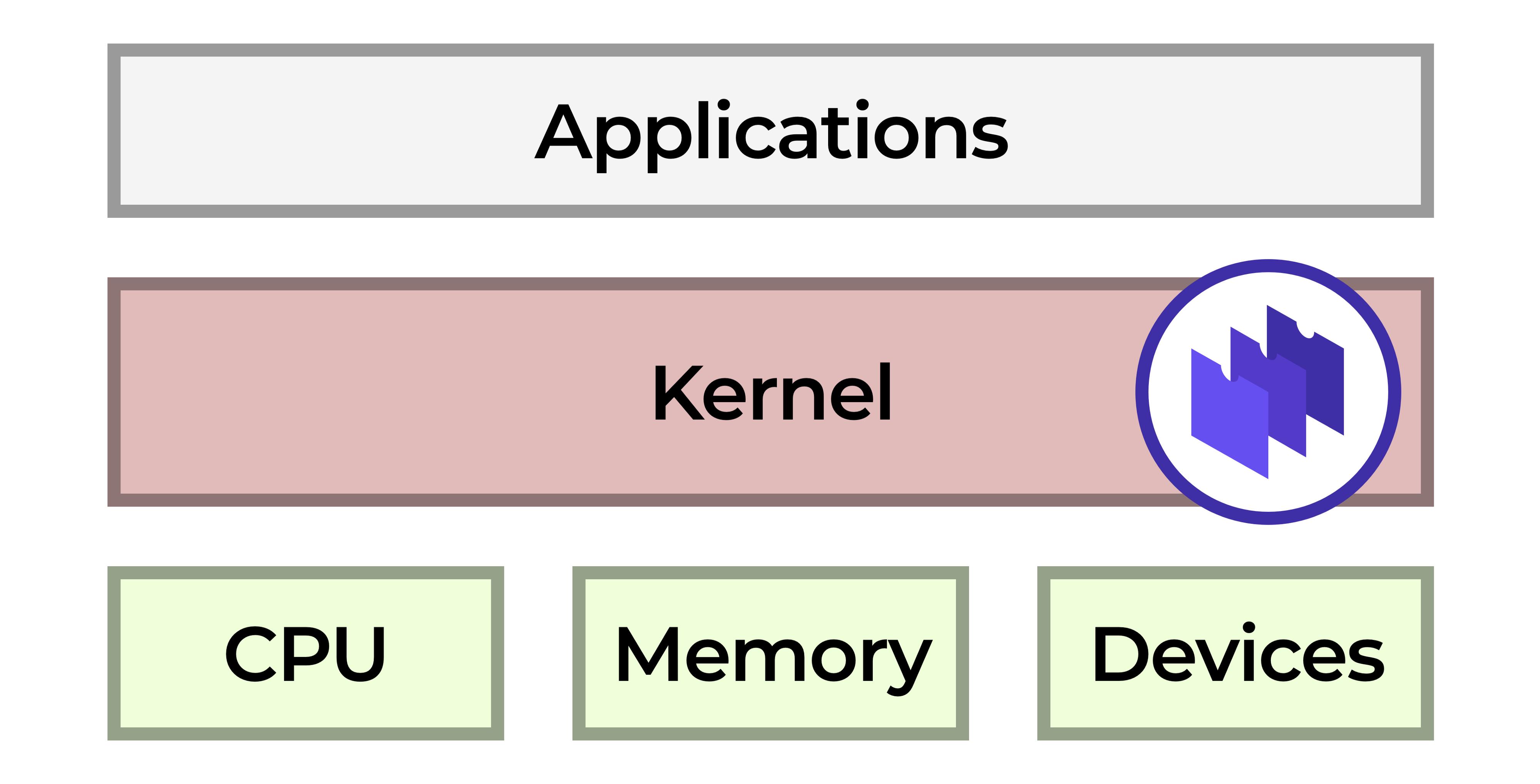 Disabling crashkernel on CentOS 7